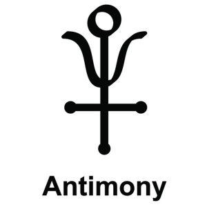 antimony symbol